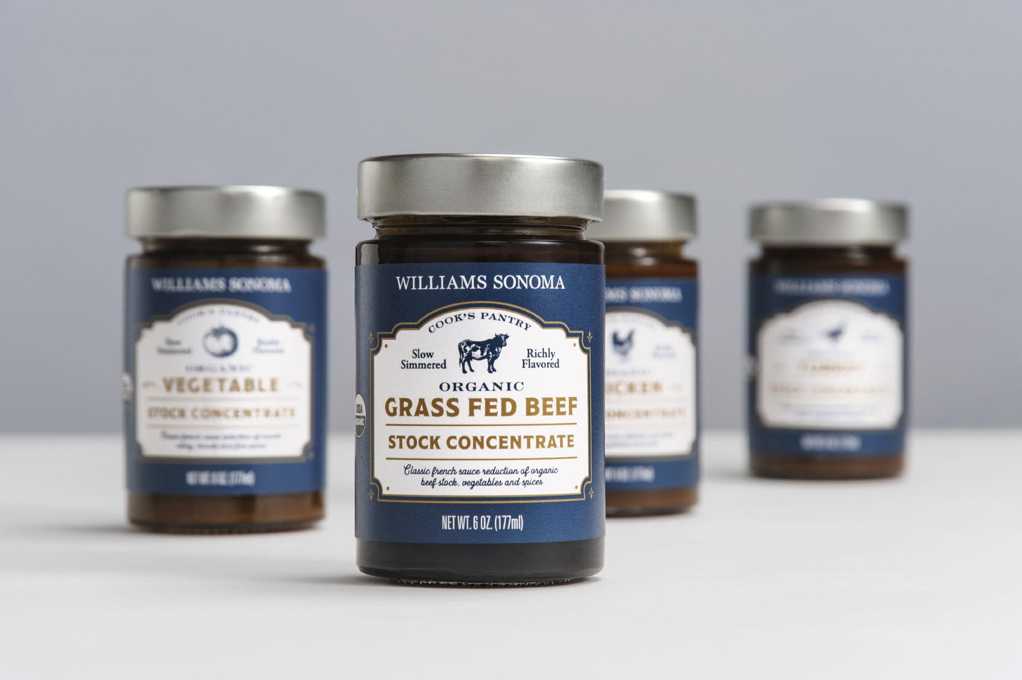 Williams Sonoma - All Stocks