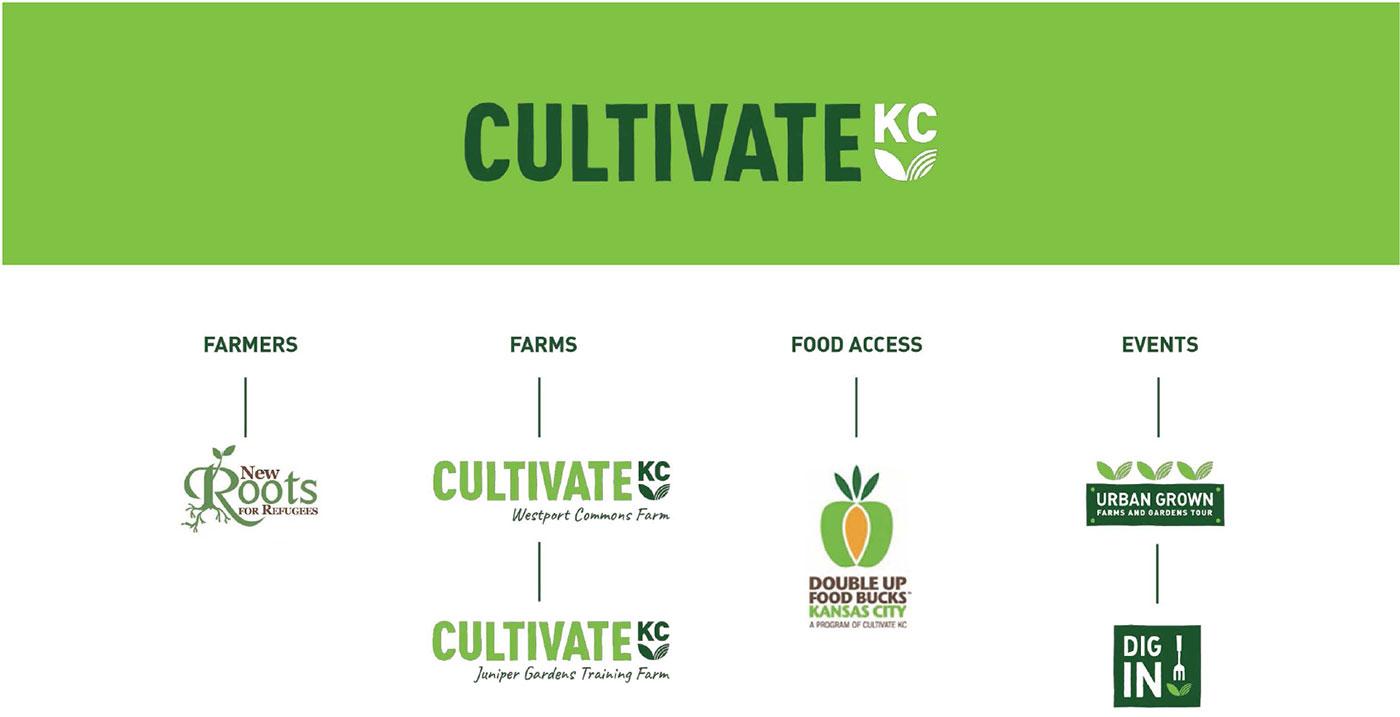 Cultivate KC - Brand Architecture